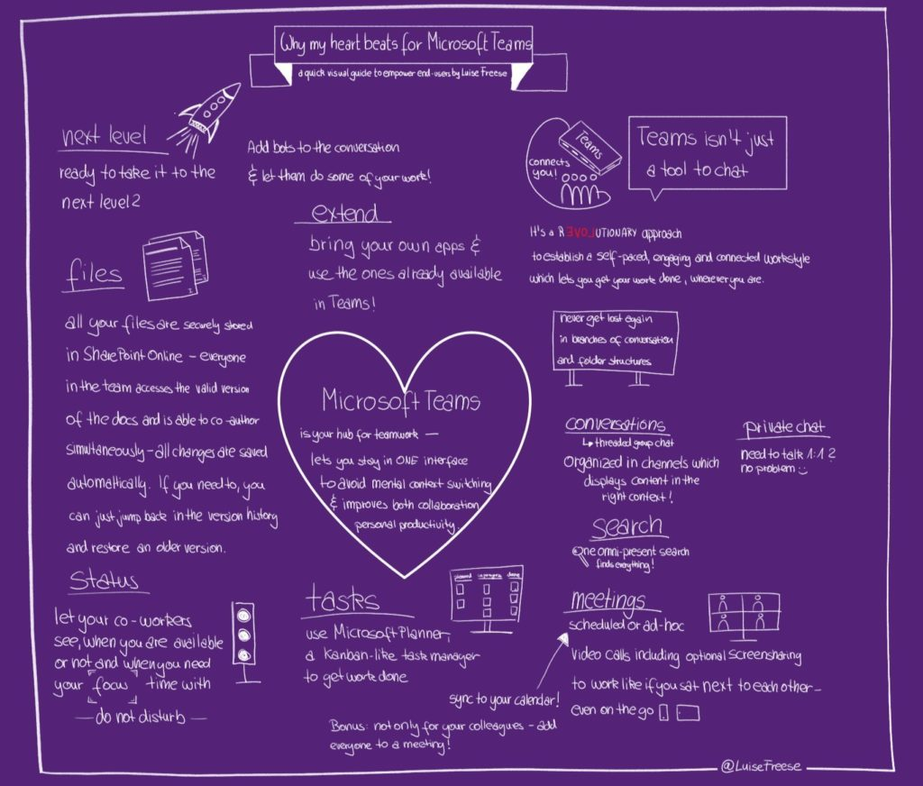Does your heart also beat for Microsoft Teams?