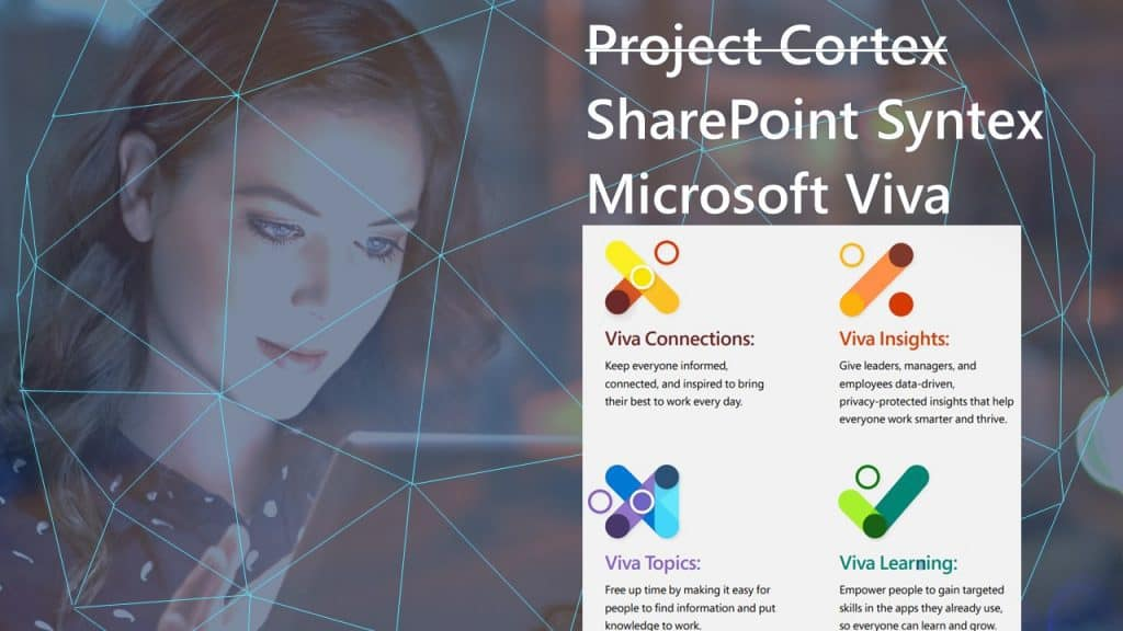 Microsoft Viva Project Cortex SharePoint Syntex